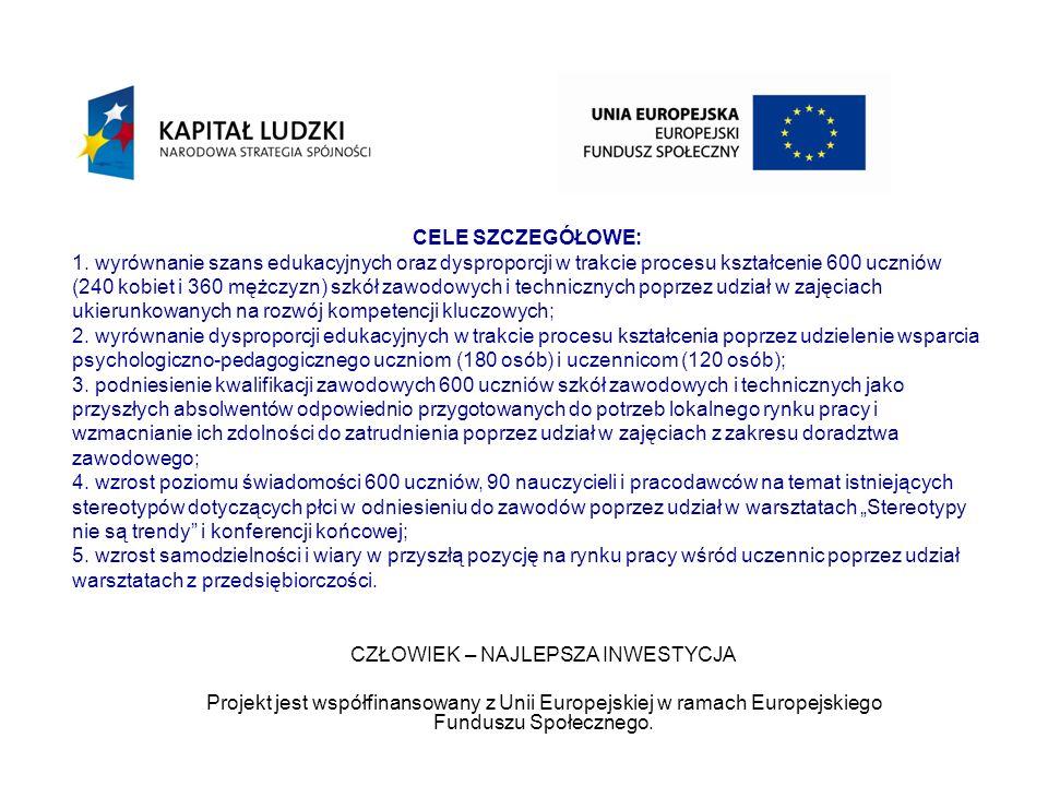 CZŁOWIEK – NAJLEPSZA INWESTYCJA Projekt jest współfinansowany z Unii Europejskiej w ramach Europejskiego Funduszu Społecznego.