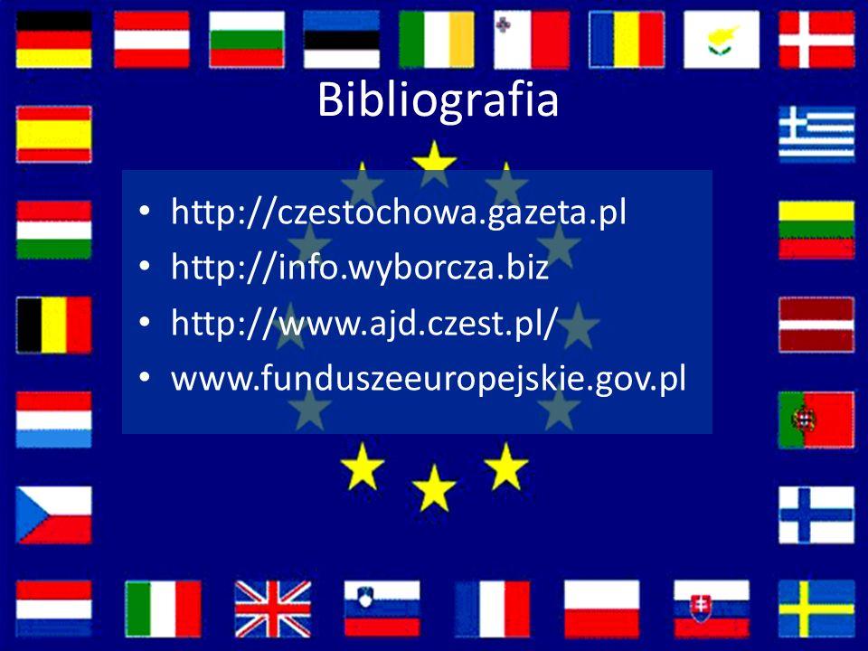Bibliografia http://czestochowa.gazeta.pl http://info.wyborcza.biz http://www.ajd.czest.pl/ www.funduszeeuropejskie.gov.pl