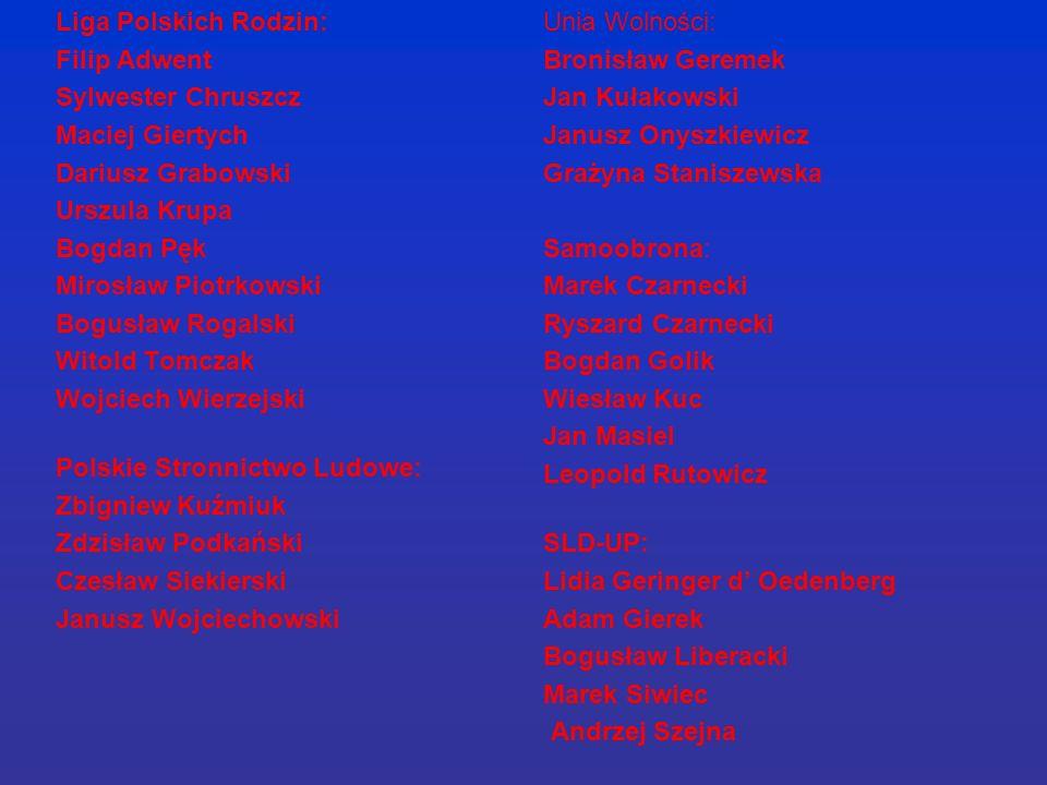 Unia Wolności: Bronisław Geremek Jan Kułakowski Janusz Onyszkiewicz Grażyna Staniszewska Samoobrona: Marek Czarnecki Ryszard Czarnecki Bogdan Golik Wiesław Kuc Jan Masiel Leopold Rutowicz SLD-UP: Lidia Geringer d Oedenberg Adam Gierek Bogusław Liberacki Marek Siwiec Andrzej Szejna Liga Polskich Rodzin: Filip Adwent Sylwester Chruszcz Maciej Giertych Dariusz Grabowski Urszula Krupa Bogdan Pęk Mirosław Piotrkowski Bogusław Rogalski Witold Tomczak Wojciech Wierzejski Polskie Stronnictwo Ludowe: Zbigniew Kuźmiuk Zdzisław Podkański Czesław Siekierski Janusz Wojciechowski