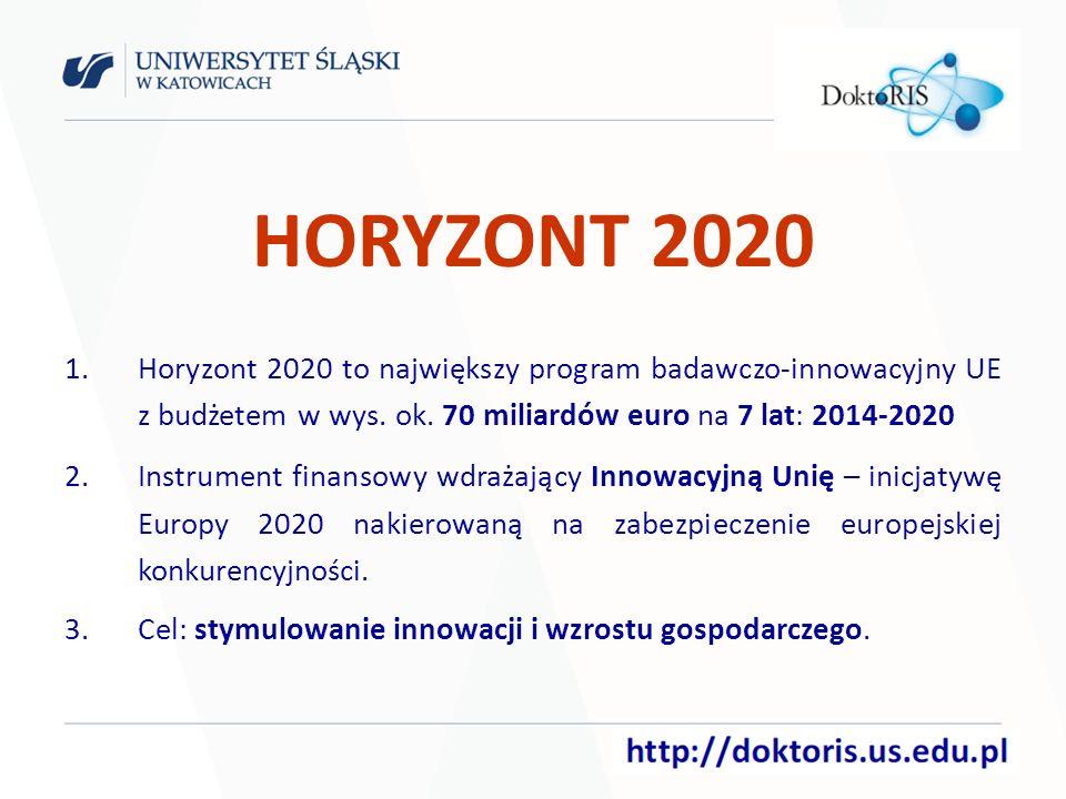 HORYZONT 2020 1.Horyzont 2020 to największy program badawczo-innowacyjny UE z budżetem w wys.