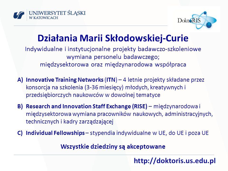 Działania Marii Skłodowskiej-Curie Indywidualne i instytucjonalne projekty badawczo-szkoleniowe wymiana personelu badawczego; międzysektorowa oraz międzynarodowa współpraca Wszystkie dziedziny są akceptowane A)Innovative Training Networks (ITN) – 4 letnie projekty składane przez konsorcja na szkolenia (3-36 miesięcy) młodych, kreatywnych i przedsiębiorczych naukowców w dowolnej tematyce B)Research and Innovation Staff Exchange (RISE) – międzynarodowa i międzysektorowa wymiana pracowników naukowych, administracyjnych, technicznych i kadry zarządzającej C)Individual Fellowships – stypendia indywidualne w UE, do UE i poza UE