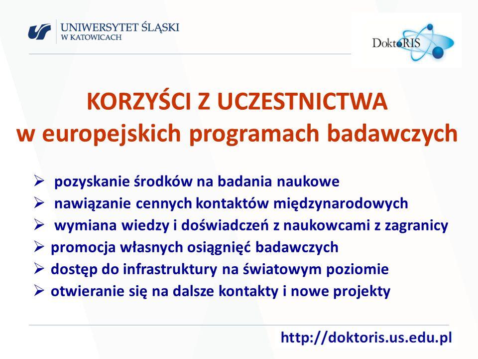 KORZYŚCI Z UCZESTNICTWA w europejskich programach badawczych pozyskanie środków na badania naukowe nawiązanie cennych kontaktów międzynarodowych wymiana wiedzy i doświadczeń z naukowcami z zagranicy promocja własnych osiągnięć badawczych dostęp do infrastruktury na światowym poziomie otwieranie się na dalsze kontakty i nowe projekty