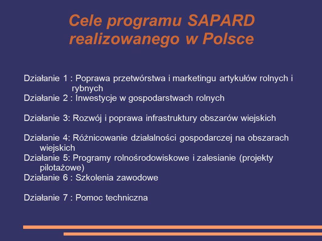 Cele programu SAPARD realizowanego w Polsce Działanie 1 : Poprawa przetwórstwa i marketingu artykułów rolnych i rybnych Działanie 2 : Inwestycje w gos