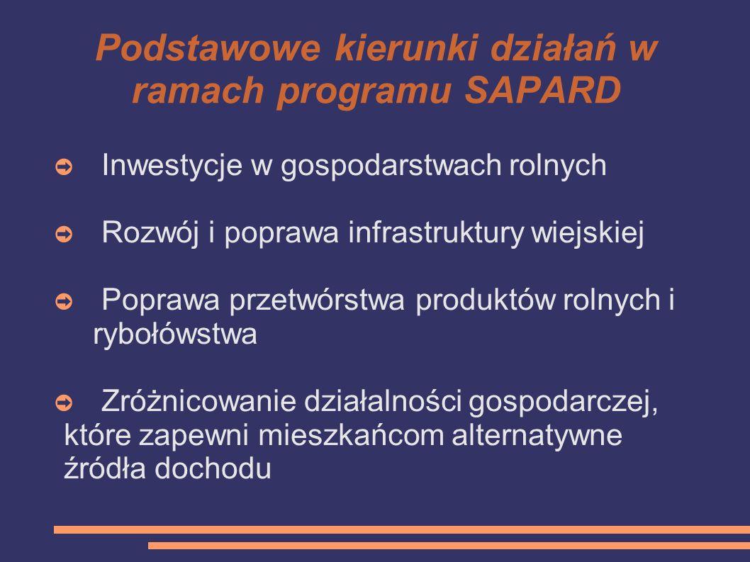 Podstawowe kierunki działań w ramach programu SAPARD Inwestycje w gospodarstwach rolnych Rozwój i poprawa infrastruktury wiejskiej Poprawa przetwórstw