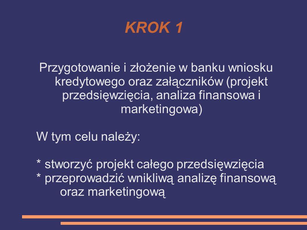 KROK 1 Przygotowanie i złożenie w banku wniosku kredytowego oraz załączników (projekt przedsięwzięcia, analiza finansowa i marketingowa) W tym celu na