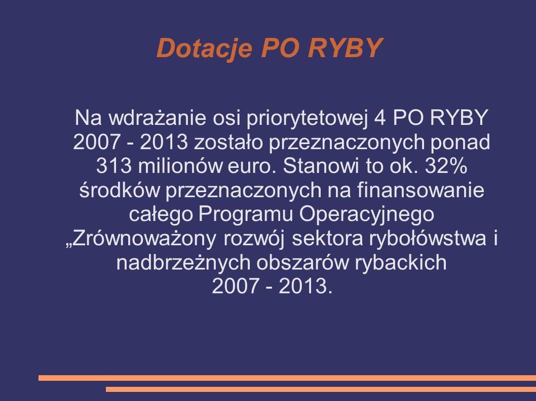 Dotacje PO RYBY Na wdrażanie osi priorytetowej 4 PO RYBY 2007 - 2013 zostało przeznaczonych ponad 313 milionów euro. Stanowi to ok. 32% środków przezn