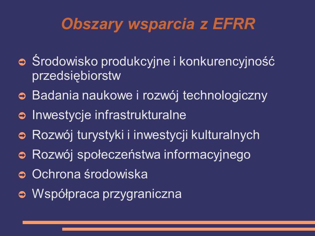 Obszary wsparcia z EFRR Środowisko produkcyjne i konkurencyjność przedsiębiorstw Badania naukowe i rozwój technologiczny Inwestycje infrastrukturalne