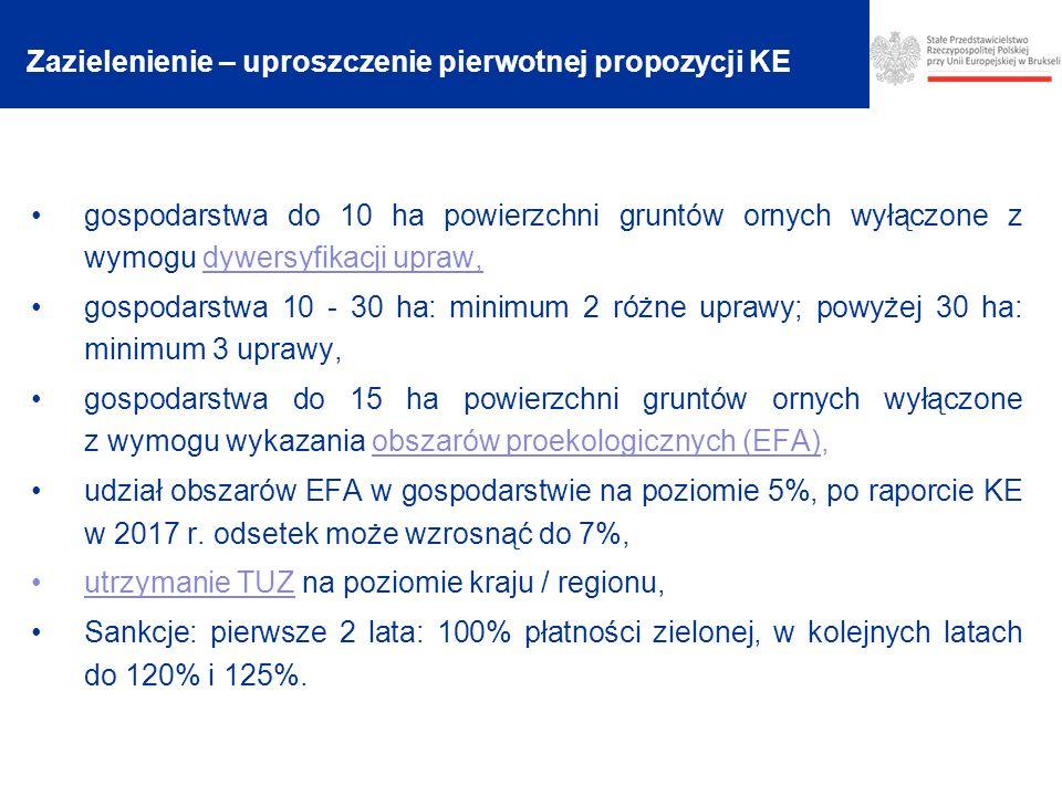 gospodarstwa do 10 ha powierzchni gruntów ornych wyłączone z wymogu dywersyfikacji upraw, gospodarstwa 10 - 30 ha: minimum 2 różne uprawy; powyżej 30 ha: minimum 3 uprawy, gospodarstwa do 15 ha powierzchni gruntów ornych wyłączone z wymogu wykazania obszarów proekologicznych (EFA), udział obszarów EFA w gospodarstwie na poziomie 5%, po raporcie KE w 2017 r.
