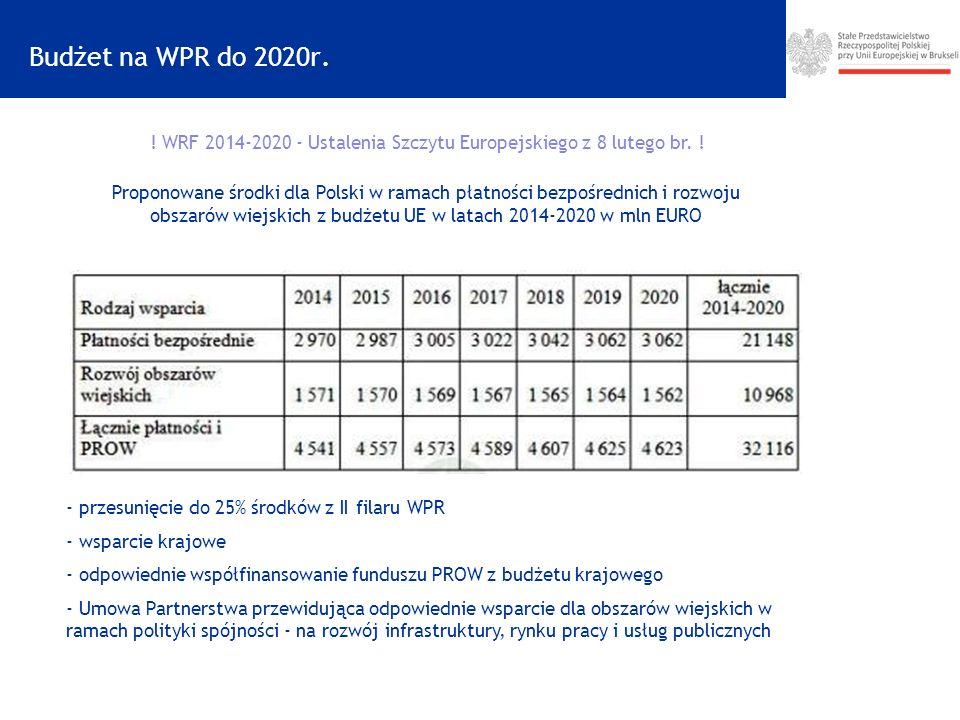 Budżet na WPR do 2020r.