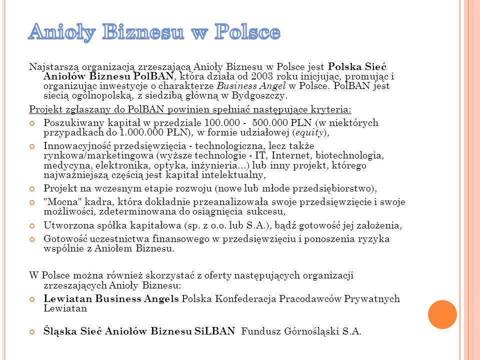Najstarszą organizacją zrzeszającą Anioły Biznesu w Polsce jest Polska Sieć Aniołów Biznesu PolBAN, która działa od 2003 roku inicjując, promując i or