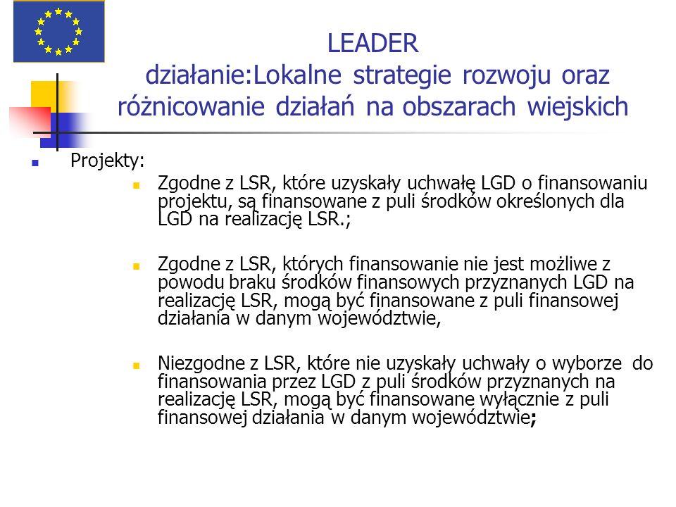 LEADER działanie:Lokalne strategie rozwoju oraz różnicowanie działań na obszarach wiejskich Projekty: Zgodne z LSR, które uzyskały uchwałę LGD o finansowaniu projektu, są finansowane z puli środków określonych dla LGD na realizację LSR.; Zgodne z LSR, których finansowanie nie jest możliwe z powodu braku środków finansowych przyznanych LGD na realizację LSR, mogą być finansowane z puli finansowej działania w danym województwie, Niezgodne z LSR, które nie uzyskały uchwały o wyborze do finansowania przez LGD z puli środków przyznanych na realizację LSR, mogą być finansowane wyłącznie z puli finansowej działania w danym województwie;