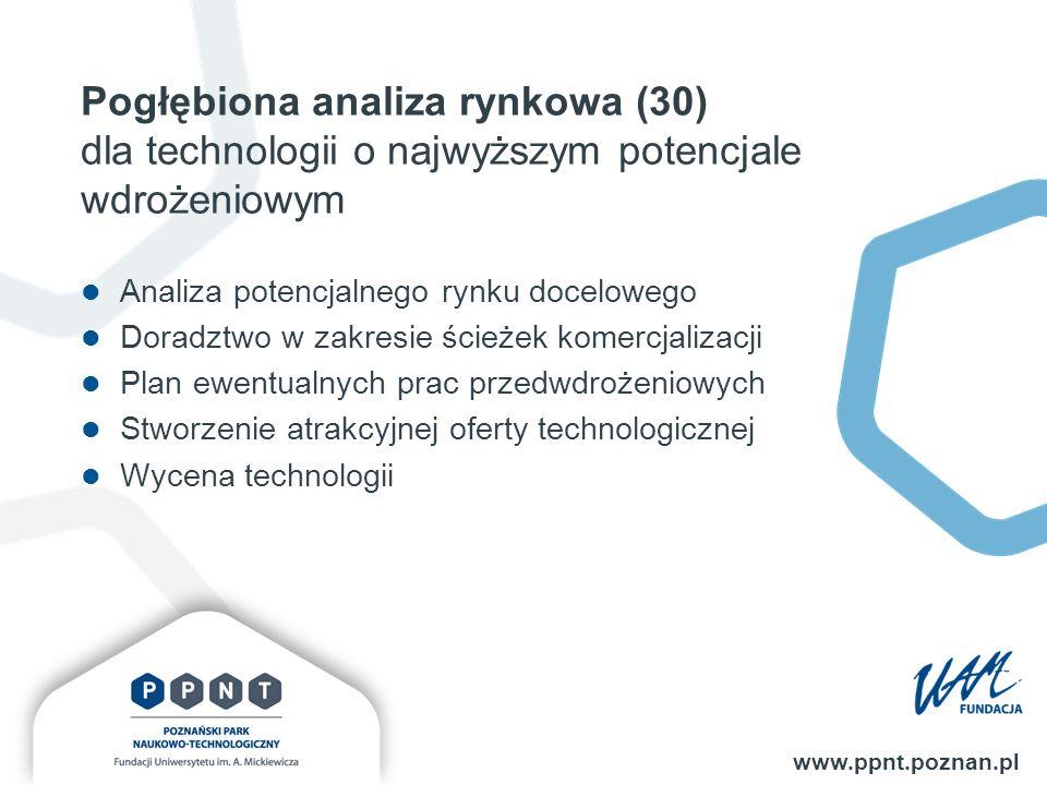 Pogłębiona analiza rynkowa (30) dla technologii o najwyższym potencjale wdrożeniowym www.ppnt.poznan.pl Analiza potencjalnego rynku docelowego Doradztwo w zakresie ścieżek komercjalizacji Plan ewentualnych prac przedwdrożeniowych Stworzenie atrakcyjnej oferty technologicznej Wycena technologii