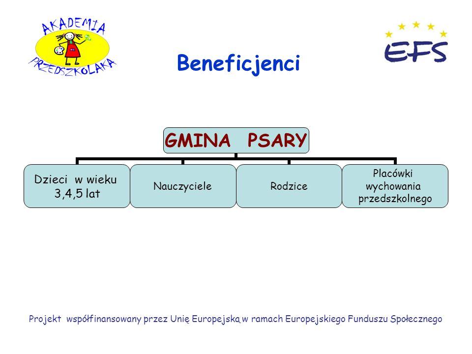 Beneficjenci Projekt współfinansowany przez Unię Europejską w ramach Europejskiego Funduszu Społecznego