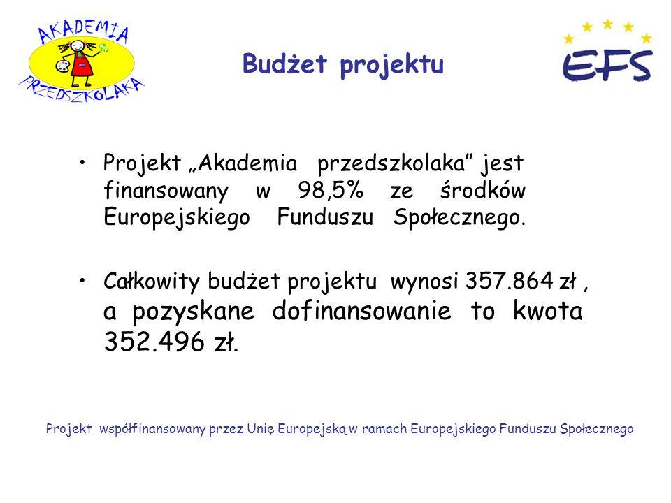 Projekt Akademia przedszkolaka jest finansowany w 98,5% ze środków Europejskiego Funduszu Społecznego.