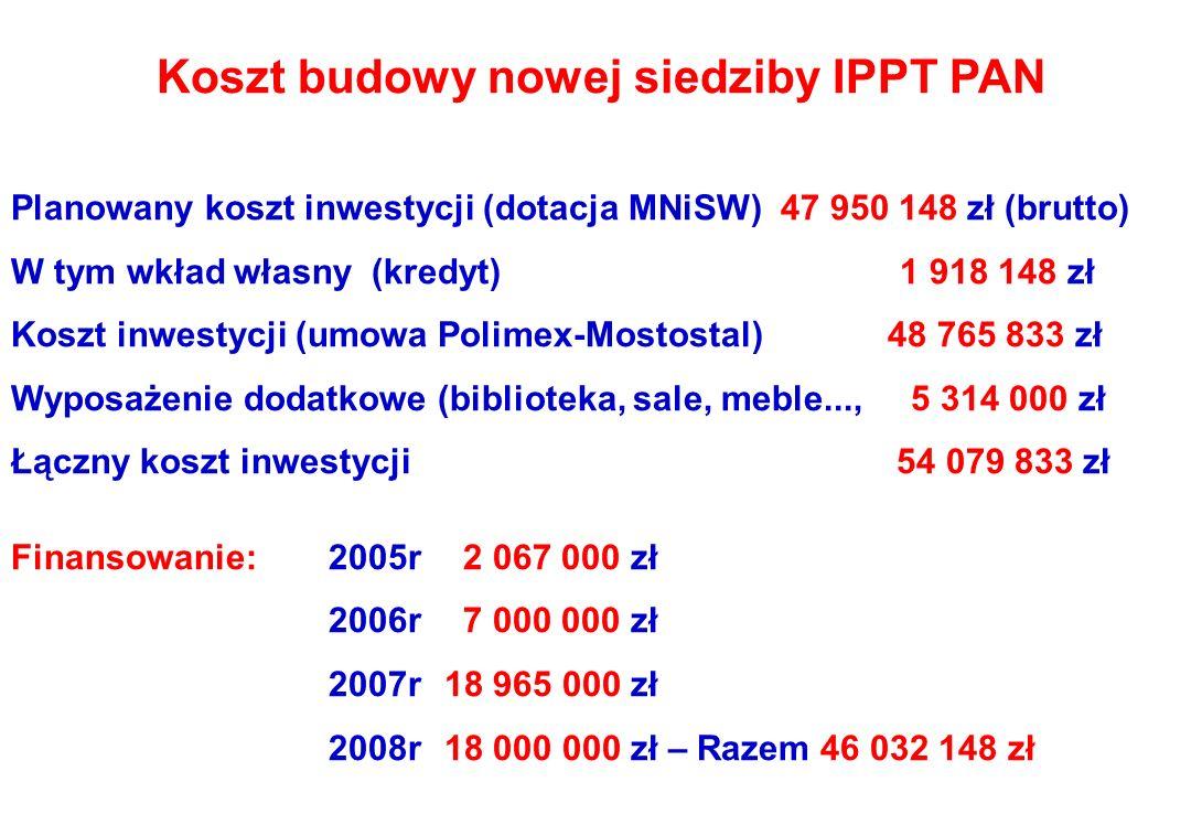 Koszt budowy nowej siedziby IPPT PAN Planowany koszt inwestycji (dotacja MNiSW) 47 950 148 zł (brutto) W tym wkład własny (kredyt) 1 918 148 zł Koszt