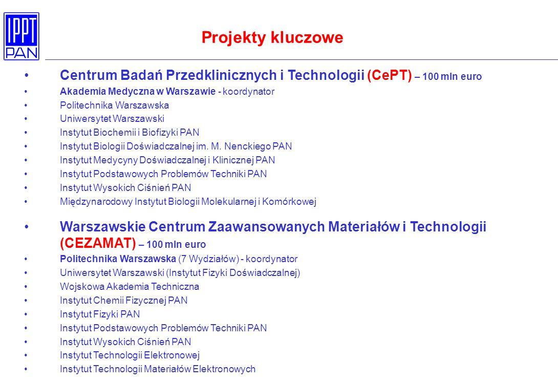 Projekty kluczowe Centrum Badań Przedklinicznych i Technologii (CePT) – 100 mln euro Akademia Medyczna w Warszawie - koordynator Politechnika Warszaws