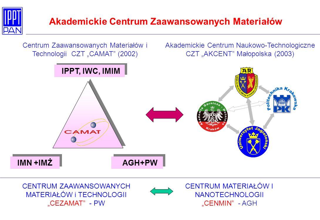 CENTRUM ZAAWANSOWANYCH MATERIAŁÓW i TECHNOLOGII CEZAMAT - PW IPPT, IWC, IMIM AGH+PW IMN +IMŻ Centrum Zaawansowanych Materiałów i Technologii CZT CAMAT