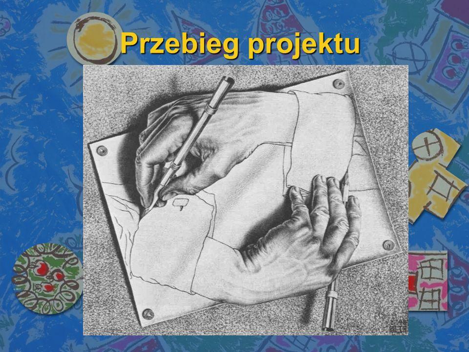 Warsztaty Programu dla Tolerancji Warszawa 23-25.03.2006