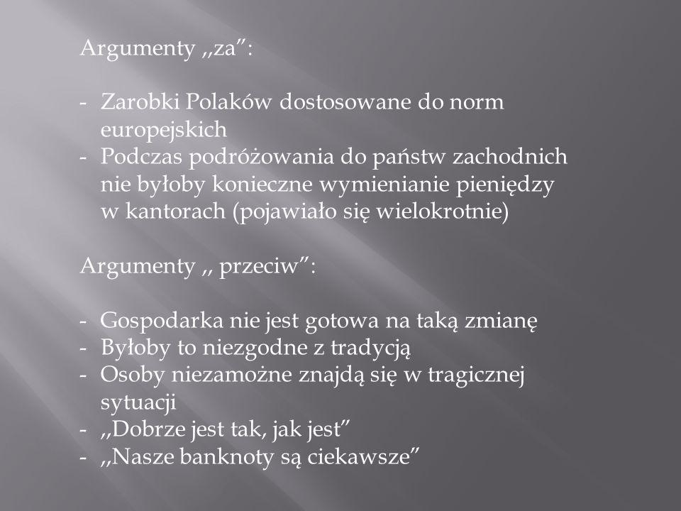 Argumenty,,za: -Zarobki Polaków dostosowane do norm europejskich -Podczas podróżowania do państw zachodnich nie byłoby konieczne wymienianie pieniędzy