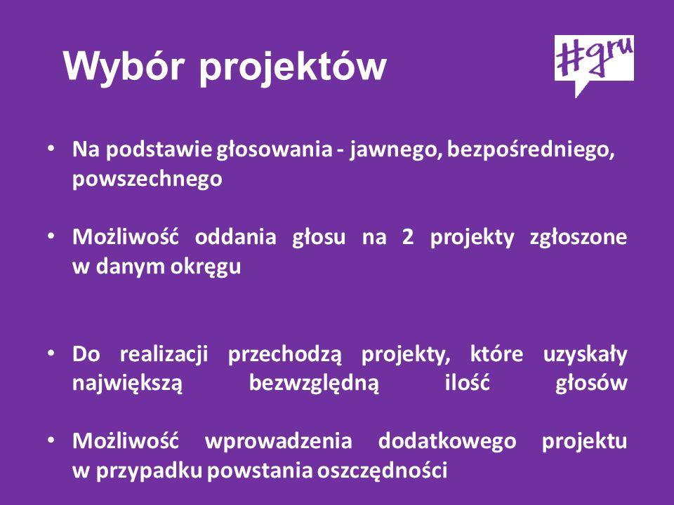 Wybór projektów Na podstawie głosowania - jawnego, bezpośredniego, powszechnego Możliwość oddania głosu na 2 projekty zgłoszone w danym okręgu Do real