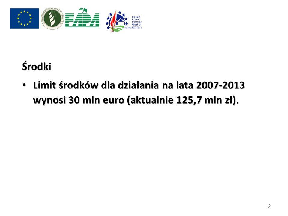 Środki Limit środków dla działania na lata 2007-2013 wynosi 30 mln euro (aktualnie 125,7 mln zł). Limit środków dla działania na lata 2007-2013 wynosi