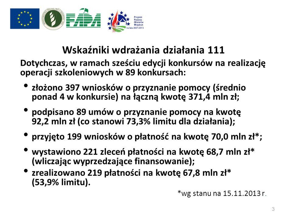Wskaźniki wdrażania działania 111 Dotychczas, w ramach sześciu edycji konkursów na realizację operacji szkoleniowych w 89 konkursach: złożono 397 wnio