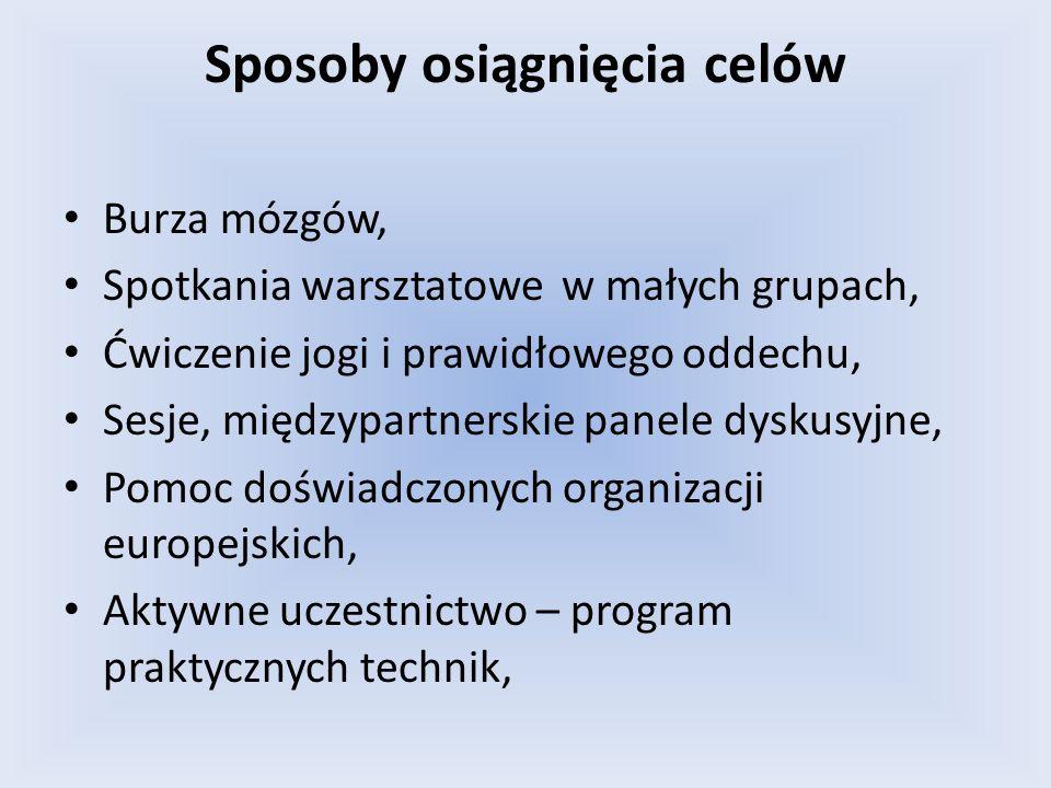 WIODĄCE KIERUNKI PRACY 1.
