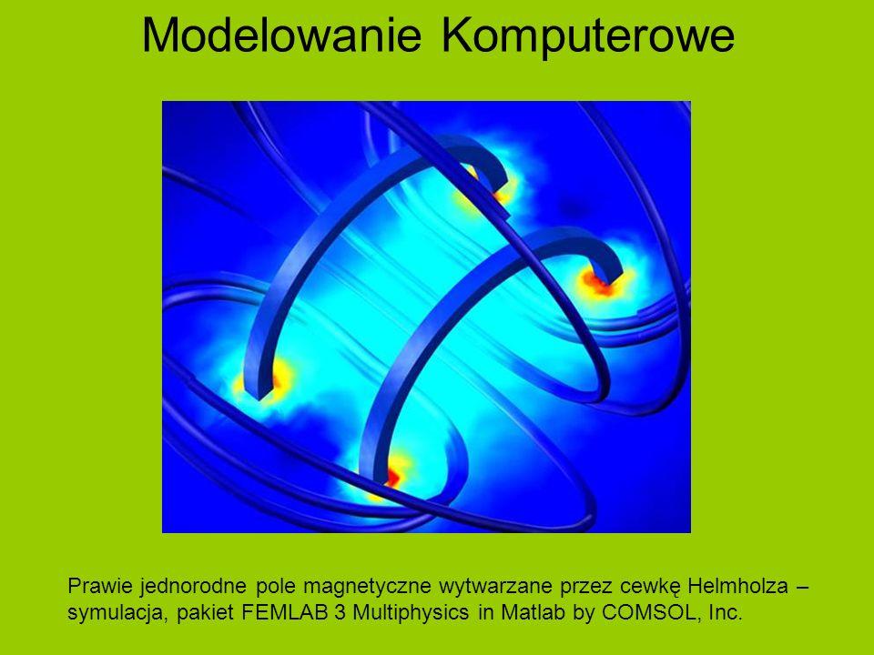 Modelowanie Komputerowe Prawie jednorodne pole magnetyczne wytwarzane przez cewkę Helmholza – symulacja, pakiet FEMLAB 3 Multiphysics in Matlab by COMSOL, Inc.