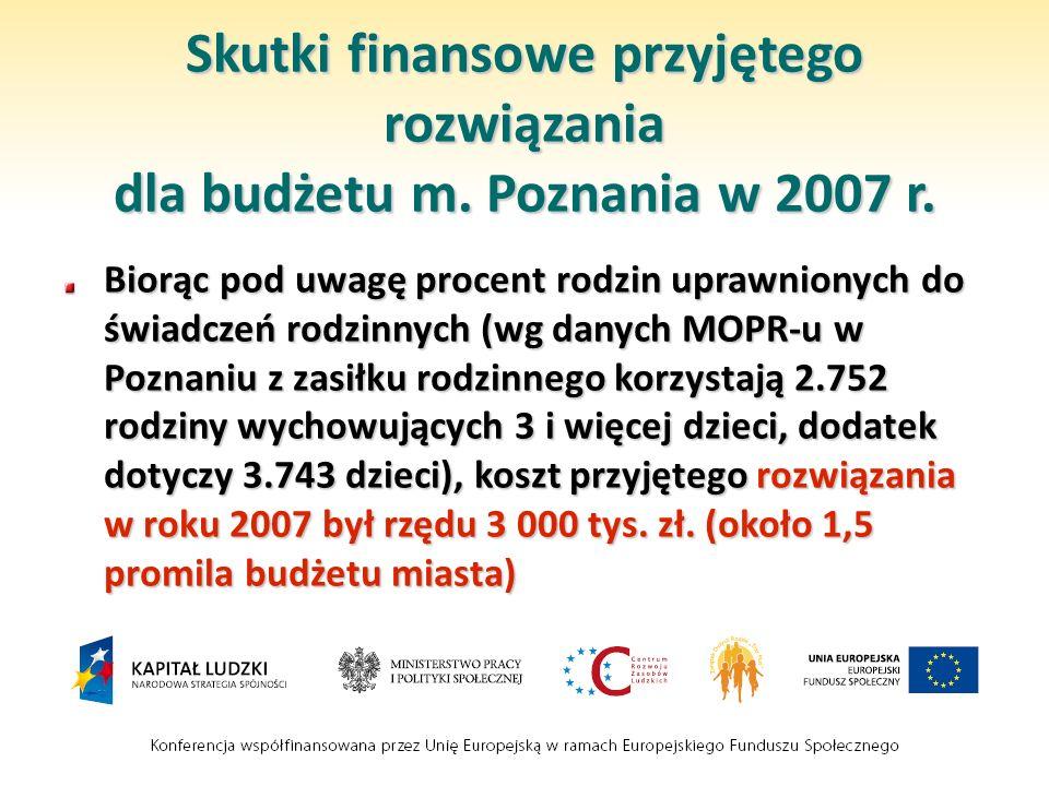 Skutki finansowe przyjętego rozwiązania dla budżetu m. Poznania w 2007 r. Biorąc pod uwagę procent rodzin uprawnionych do świadczeń rodzinnych (wg dan