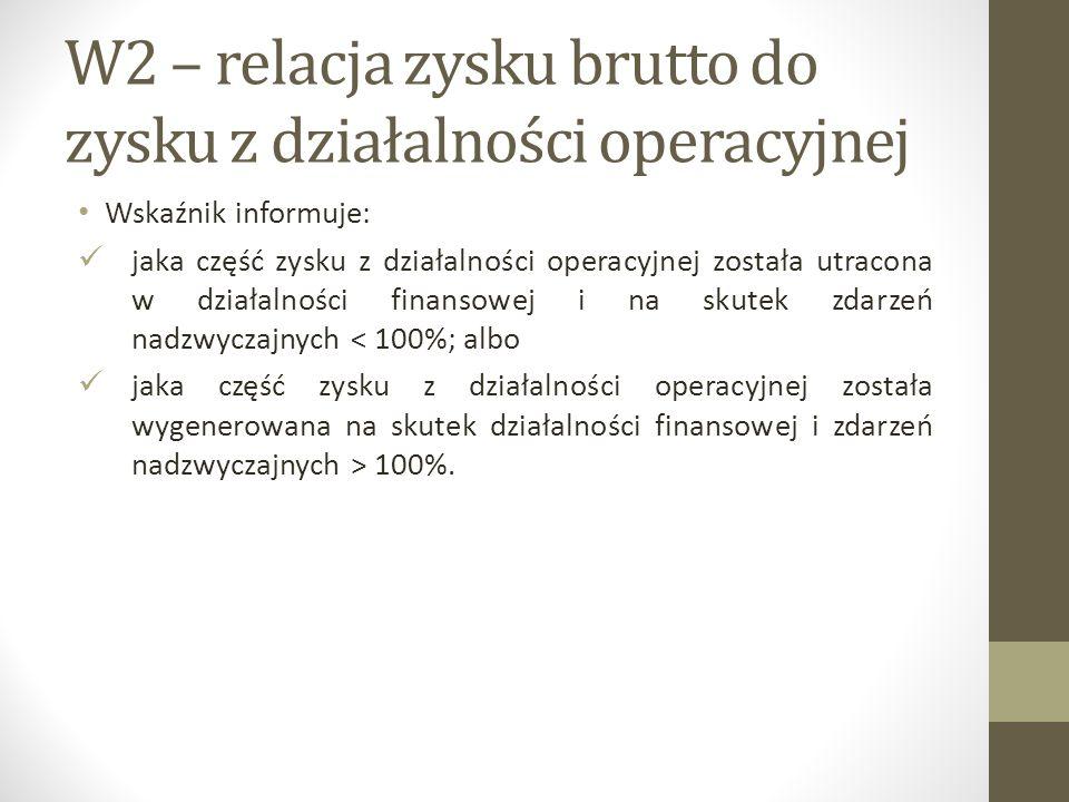 W2 – relacja zysku brutto do zysku z działalności operacyjnej Wskaźnik informuje: jaka część zysku z działalności operacyjnej została utracona w dział