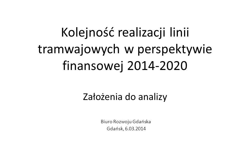 Kolejność realizacji linii tramwajowych w perspektywie finansowej 2014-2020 Założenia do analizy Biuro Rozwoju Gdańska Gdańsk, 6.03.2014
