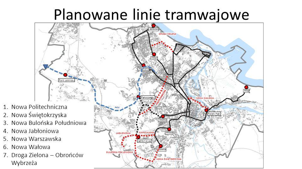 Planowane linie tramwajowe Jabłoniowa Rakoczego Polski Hak Port Lotniczy NOWA ŚWIETOKRZYSKA BULOŃSKA POŁUDNIOWA JABŁONIOWA WARSZAWSKA POLITECHNICZNA N