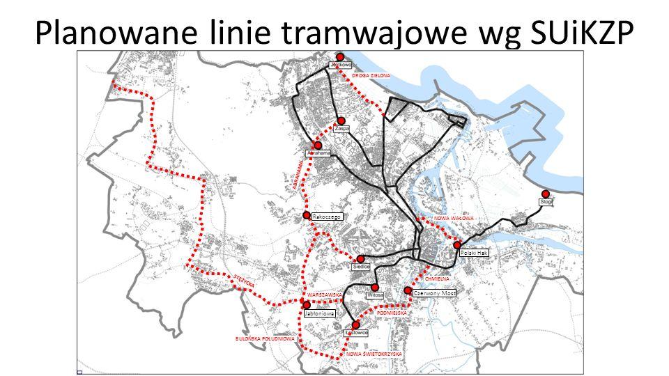 Planowane linie tramwajowe wg SUiKZP Jabłoniowa Rakoczego Czerwony Most Polski Hak NOWA ŚWIETOKRZYSKA PODMIEJSKA CHMIELNA BULOŃSKA POŁUDNIOWA STĘŻYCKA