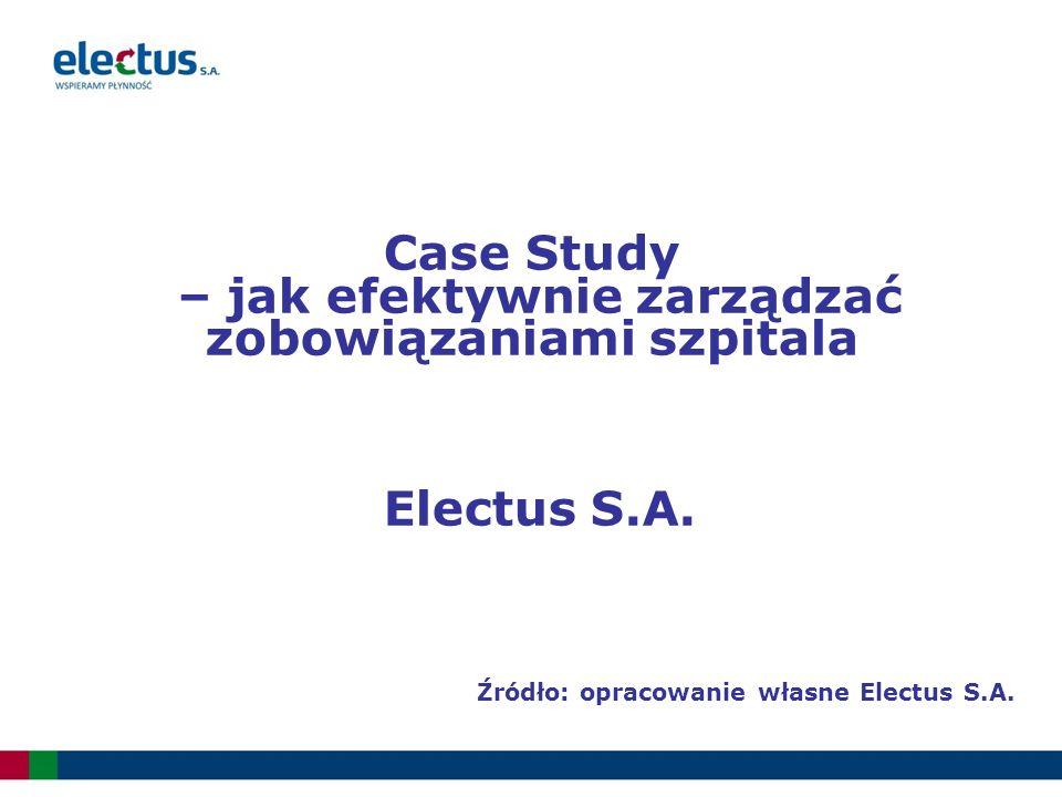 Case Study – jak efektywnie zarządzać zobowiązaniami szpitala Electus S.A. Źródło: opracowanie własne Electus S.A.