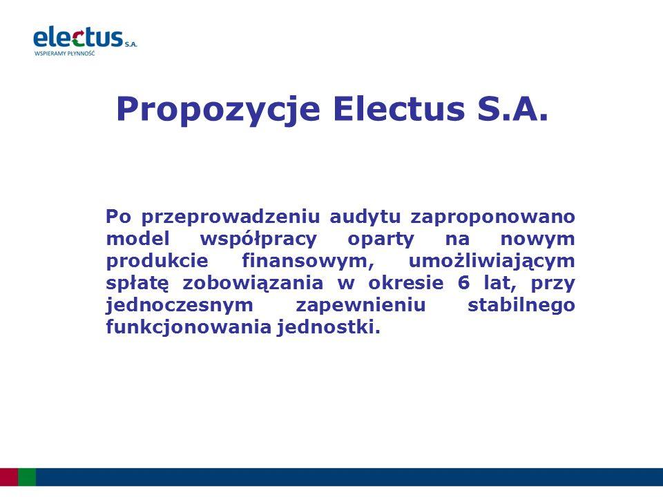 Propozycje Electus S.A.