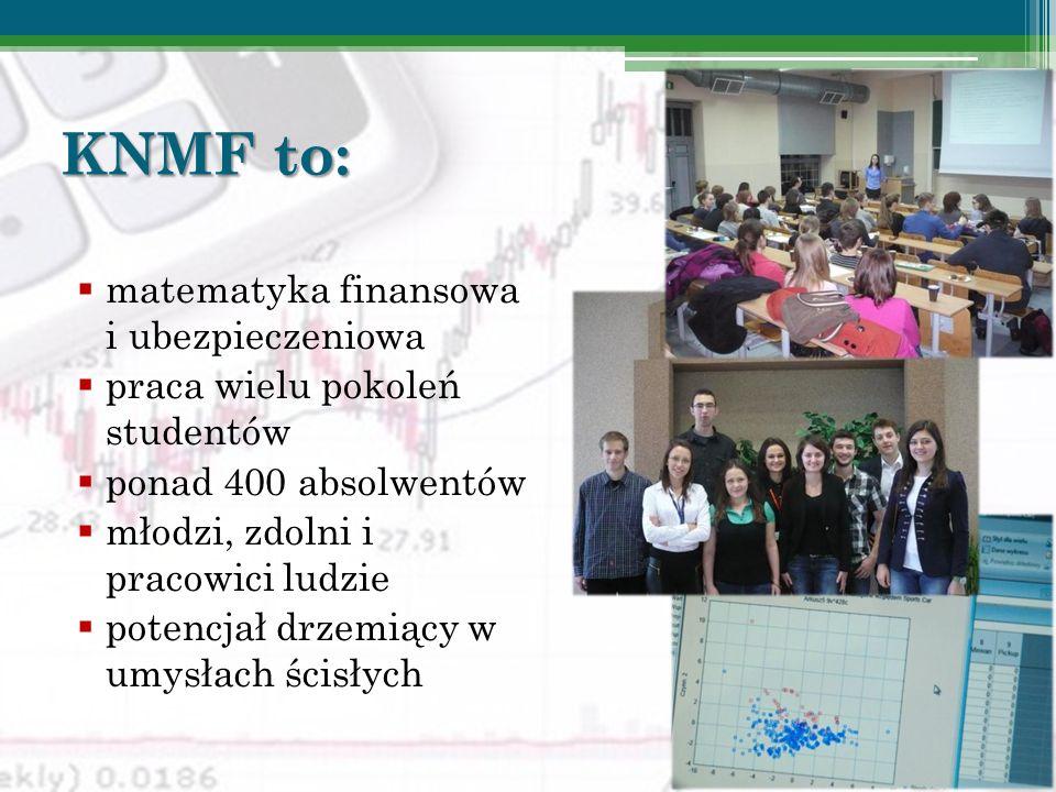 KNMF to: matematyka finansowa i ubezpieczeniowa praca wielu pokoleń studentów ponad 400 absolwentów młodzi, zdolni i pracowici ludzie potencjał drzemi