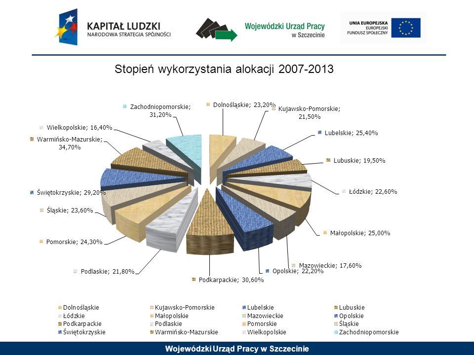 Wojewódzki Urząd Pracy w Szczecinie Szczegółowe kryteria dostępu (kryterium obligatoryjne): 9.Wartość dodatków motywacyjnych przyznanych uczestnikom nie przekracza 15% wartości projektu.