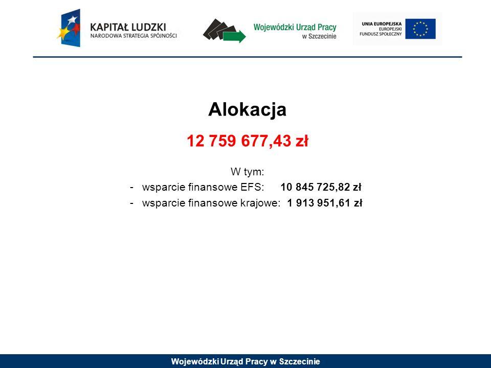 Wojewódzki Urząd Pracy w Szczecinie Alokacja 12 759 677,43 zł W tym: -wsparcie finansowe EFS: 10 845 725,82 zł -wsparcie finansowe krajowe: 1 913 951,61 zł