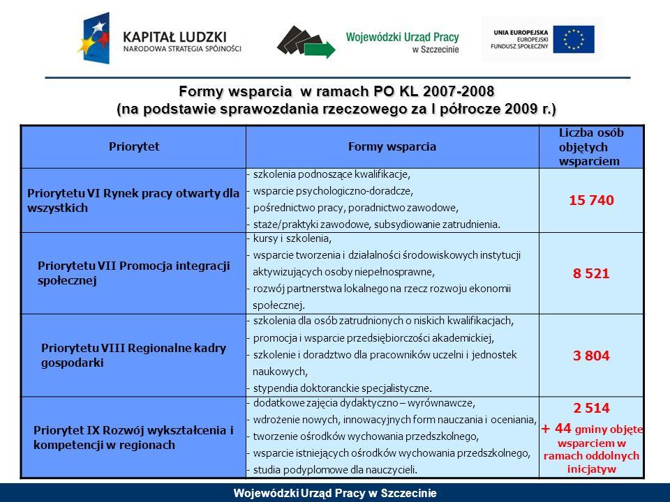 Wojewódzki Urząd Pracy w Szczecinie W ramach konkursu 1/8.1.2/09 nie przewiduje się możliwości realizacji projektów innowacyjnych i współpracy ponadnarodowej oraz projektów z komponentem ponadnarodowym Uwaga.