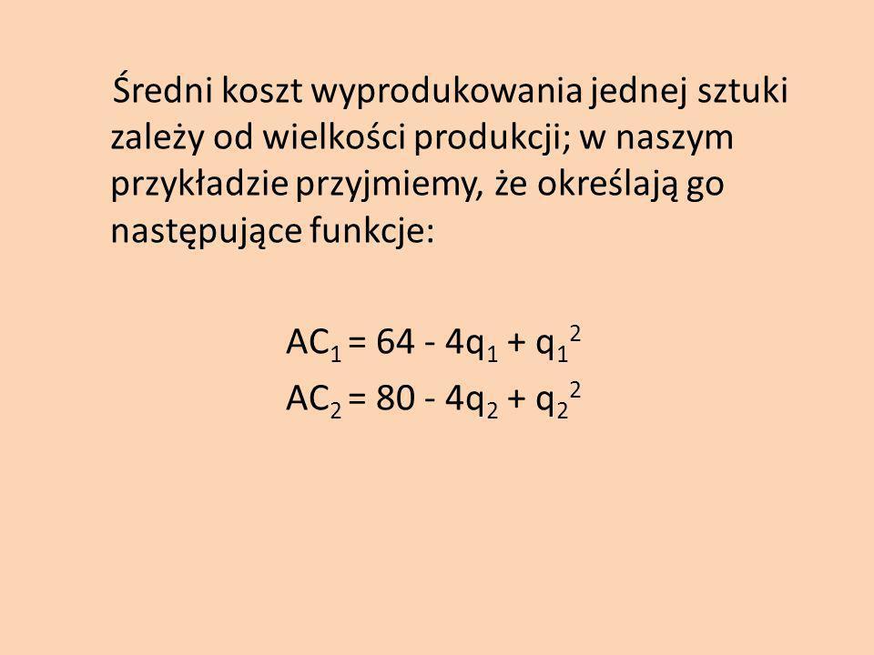 Średni koszt wyprodukowania jednej sztuki zależy od wielkości produkcji; w naszym przykładzie przyjmiemy, że określają go następujące funkcje: AC 1 = 64 - 4q 1 + q 1 2 AC 2 = 80 - 4q 2 + q 2 2