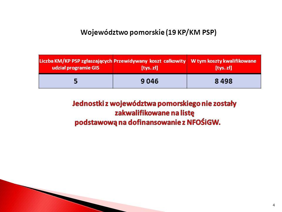 Województwo pomorskie (19 KP/KM PSP) Liczba KM/KP PSP zgłaszających udział programie GIS Przewidywany koszt całkowity [tys.