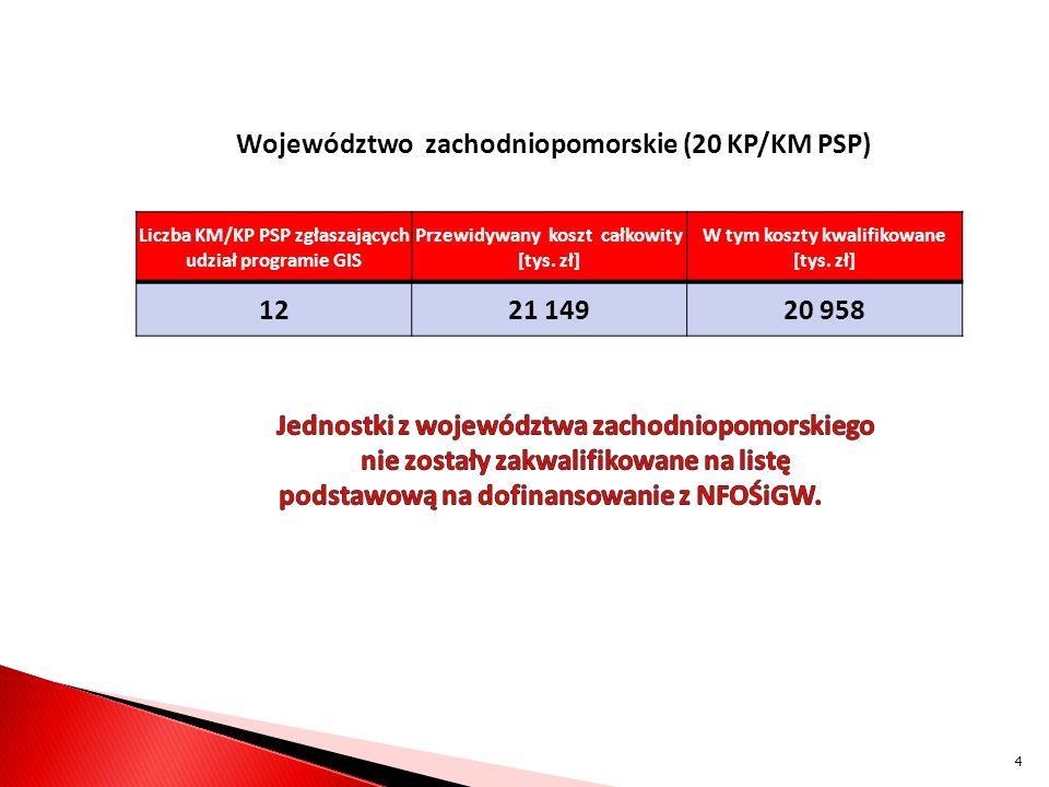 Województwo zachodniopomorskie (20 KP/KM PSP) Liczba KM/KP PSP zgłaszających udział programie GIS Przewidywany koszt całkowity [tys.