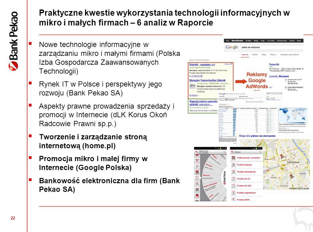 22 Praktyczne kwestie wykorzystania technologii informacyjnych w mikro i małych firmach – 6 analiz w Raporcie Nowe technologie informacyjne w zarządzaniu mikro i małymi firmami (Polska Izba Gospodarcza Zaawansowanych Technologii) Rynek IT w Polsce i perspektywy jego rozwoju (Bank Pekao SA) Aspekty prawne prowadzenia sprzedaży i promocji w Internecie (dLK Korus Okoń Radcowie Prawni sp.p.) Tworzenie i zarządzanie stroną internetową (home.pl) Promocja mikro i małej firmy w Internecie (Google Polska) Bankowość elektroniczna dla firm (Bank Pekao SA)