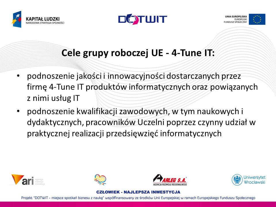 Cele grupy roboczej UE - 4-Tune IT: podnoszenie jakości i innowacyjności dostarczanych przez firmę 4-Tune IT produktów informatycznych oraz powiązanych z nimi usług IT podnoszenie kwalifikacji zawodowych, w tym naukowych i dydaktycznych, pracowników Uczelni poprzez czynny udział w praktycznej realizacji przedsięwzięć informatycznych