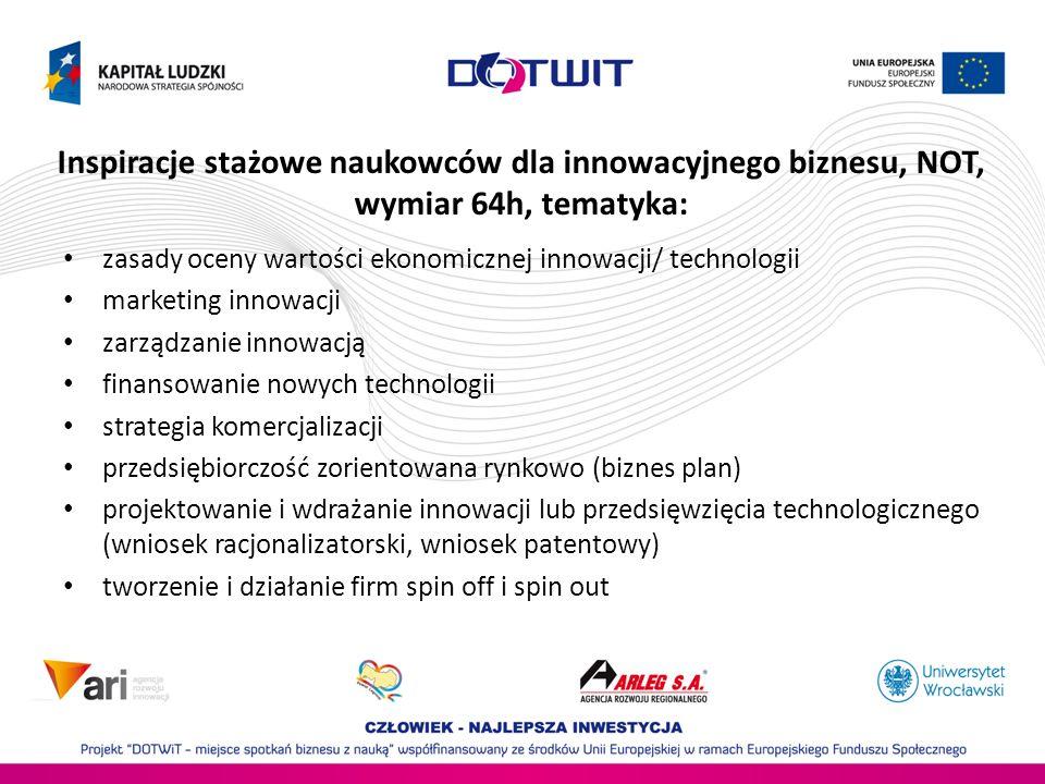 Inspiracje stażowe naukowców dla innowacyjnego biznesu, NOT, wymiar 64h, tematyka: zasady oceny wartości ekonomicznej innowacji/ technologii marketing innowacji zarządzanie innowacją finansowanie nowych technologii strategia komercjalizacji przedsiębiorczość zorientowana rynkowo (biznes plan) projektowanie i wdrażanie innowacji lub przedsięwzięcia technologicznego (wniosek racjonalizatorski, wniosek patentowy) tworzenie i działanie firm spin off i spin out