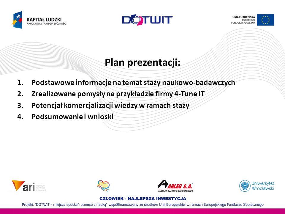 Plan prezentacji: 1.Podstawowe informacje na temat staży naukowo-badawczych 2.Zrealizowane pomysły na przykładzie firmy 4-Tune IT 3.Potencjał komercjalizacji wiedzy w ramach staży 4.Podsumowanie i wnioski