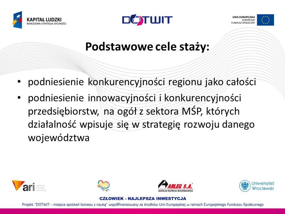 Podstawowe cele staży: podniesienie konkurencyjności regionu jako całości podniesienie innowacyjności i konkurencyjności przedsiębiorstw, na ogół z sektora MŚP, których działalność wpisuje się w strategię rozwoju danego województwa