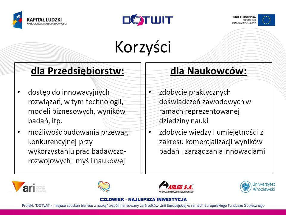 Korzyści dla Przedsiębiorstw: dostęp do innowacyjnych rozwiązań, w tym technologii, modeli biznesowych, wyników badań, itp.