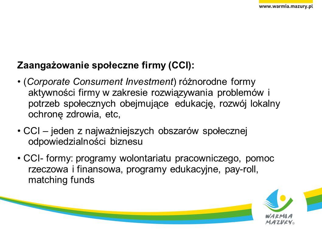 Zaangażowanie społeczne firmy (CCI): (Corporate Consument Investment) różnorodne formy aktywności firmy w zakresie rozwiązywania problemów i potrzeb społecznych obejmujące edukację, rozwój lokalny ochronę zdrowia, etc, CCI – jeden z najważniejszych obszarów społecznej odpowiedzialności biznesu CCI- formy: programy wolontariatu pracowniczego, pomoc rzeczowa i finansowa, programy edukacyjne, pay-roll, matching funds