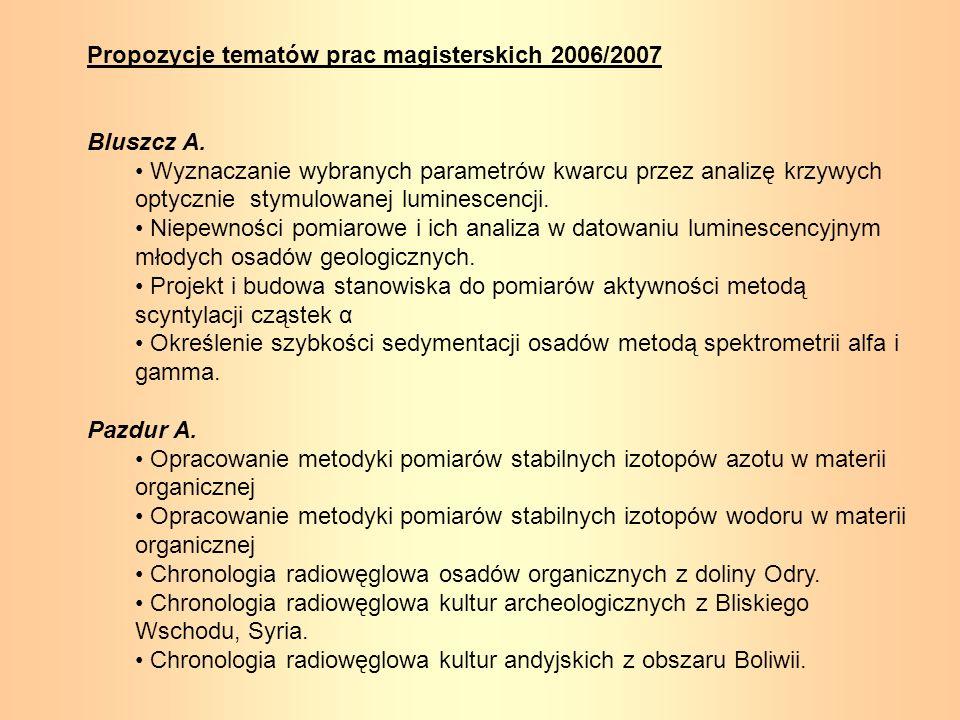 Propozycje tematów prac magisterskich 2006/2007 Bluszcz A. Wyznaczanie wybranych parametrów kwarcu przez analizę krzywych optycznie stymulowanej lumin